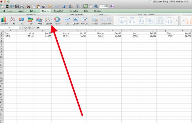 Excelスプレッドシートに散布図を挿入するボタン