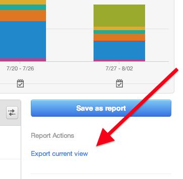 HubSpotからデータの現在のビューをエクスポートするボタン