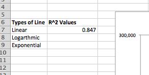 Excelのセルに記録したR-2乗値