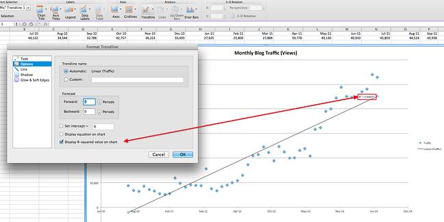 Excelの[グラフにR-2乗値を表示する]チェックボックス