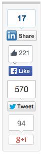 ソーシャルメディアのシェア数