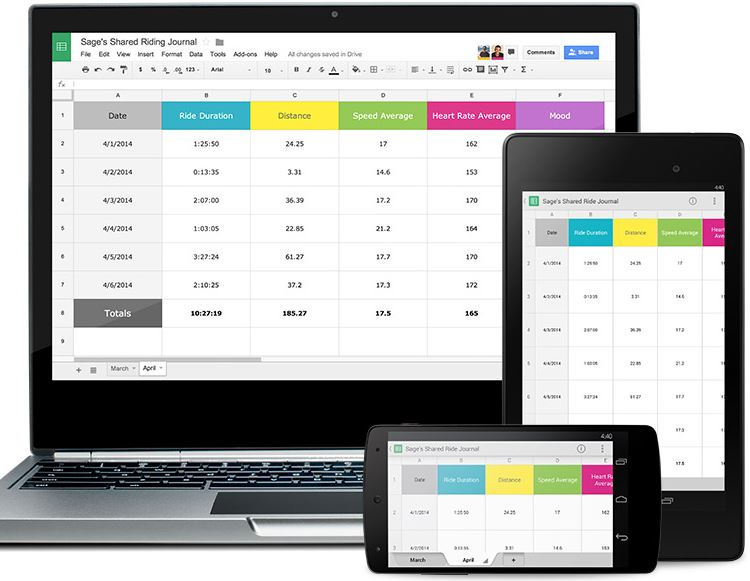 Googleドキュメント、スプレッドシート、スライド、フォーム