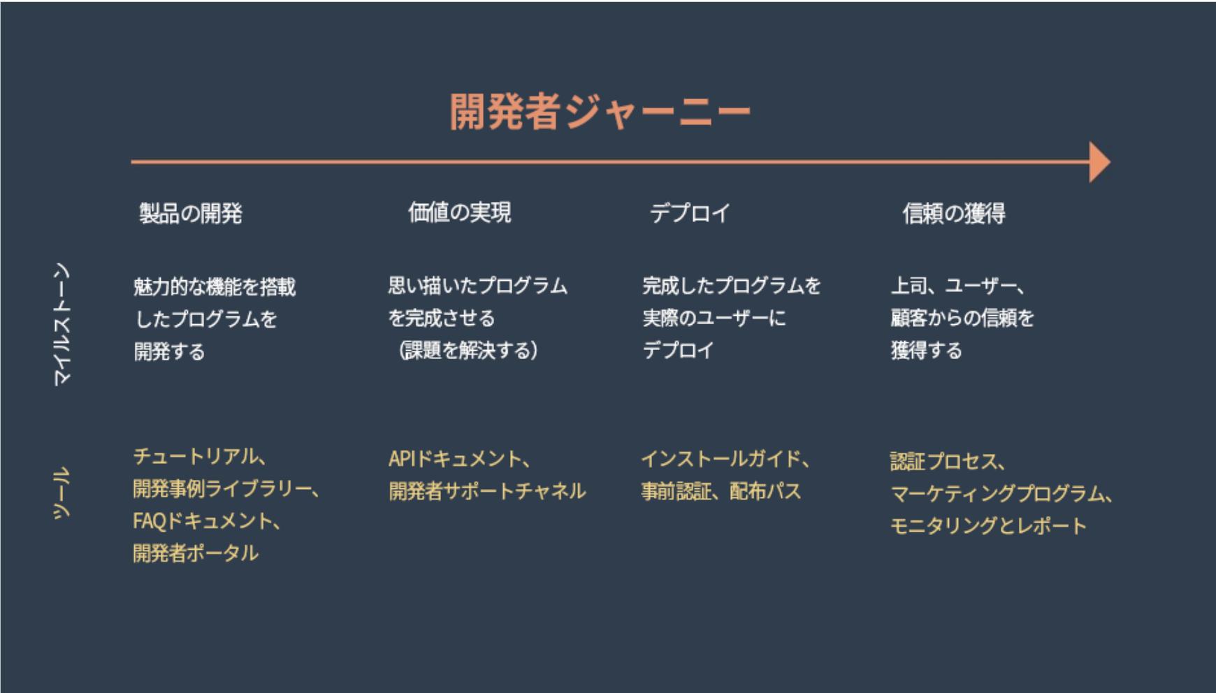 スクリーンショット 2019-04-10 18.49.26