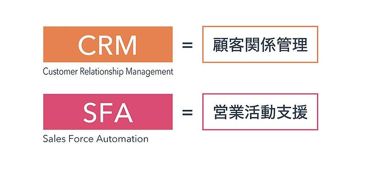 crm_sfa_difference