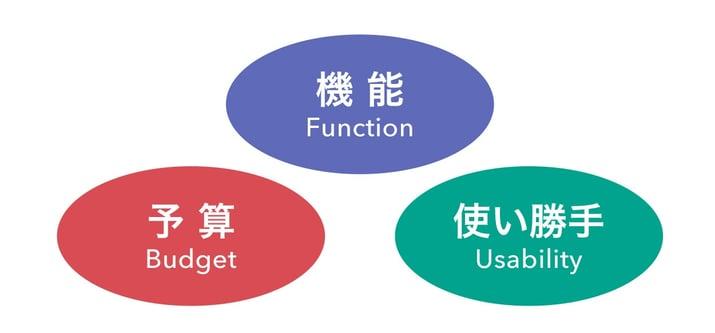 sfa_function_budget_usability