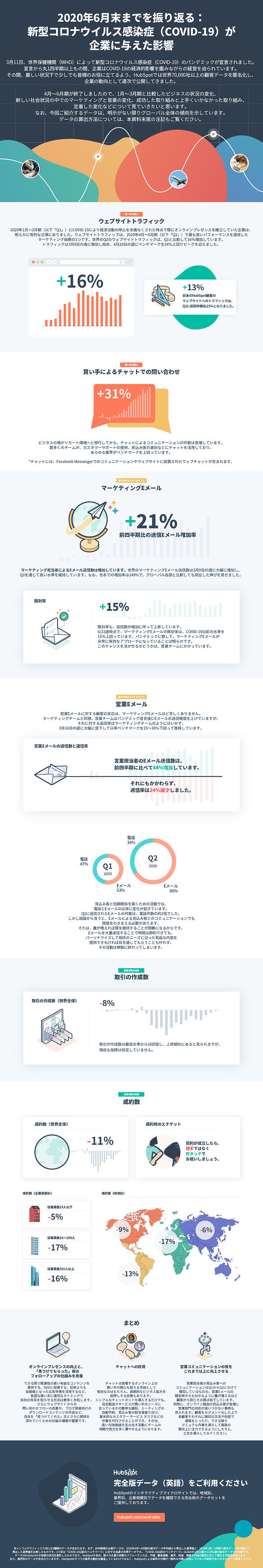 COVID Benchmark Data Infographic_JP_Update_1Page