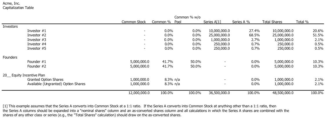 資本政策表の例