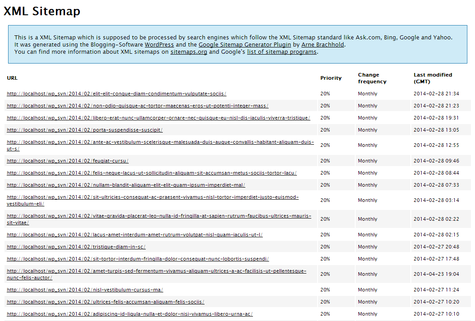 ワードプレスのプラグインGoogle XML Sitemapsのイメージ