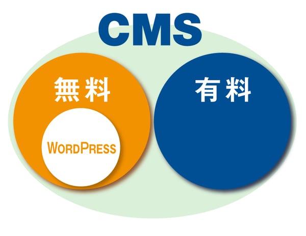 cms_02