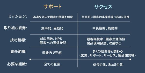 customer_success_1