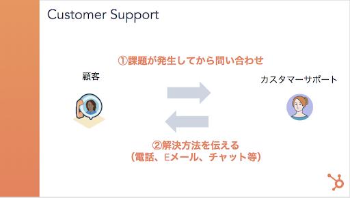 customer_success_2