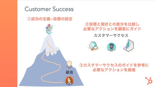 customer_success_4