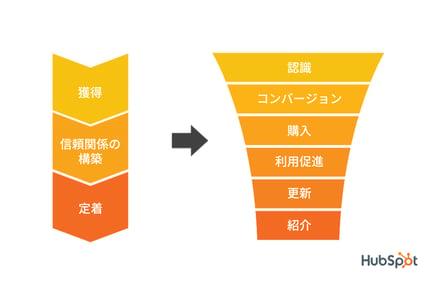 saas-customer-lifecycle-graphic-1