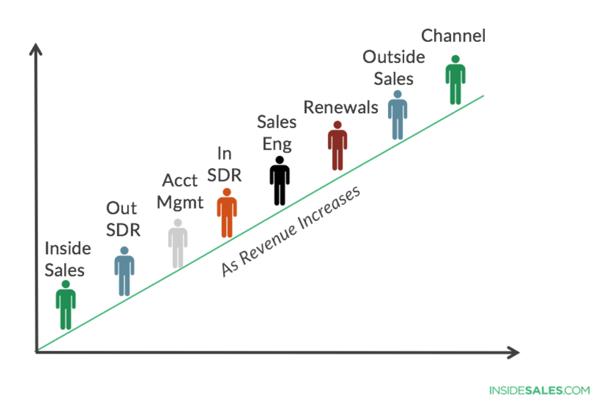 sales-roles-split.png