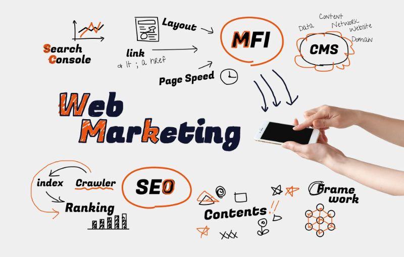 しっかり理解しておきたい、デジタルマーケティング関連用語60選
