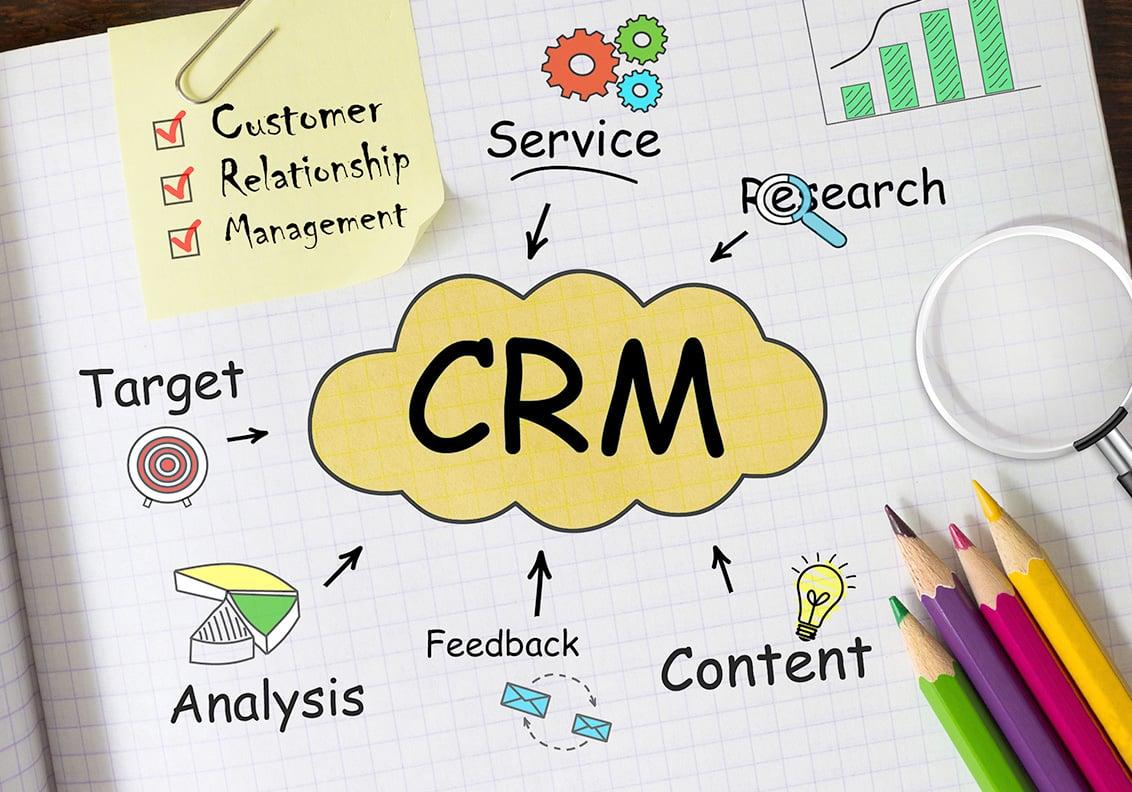 【CRMを活用したマーケティングとは?】CRMを活用するメリットから具体的な活動プロセスまで解説