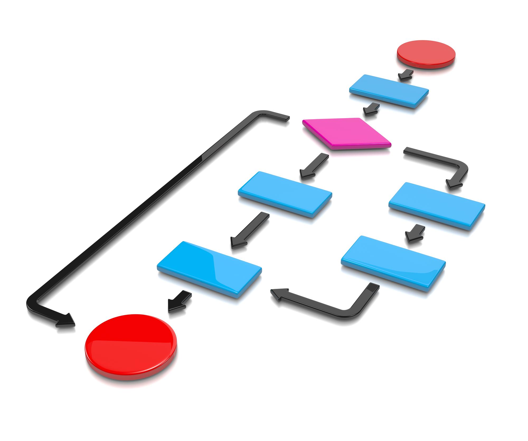 MA(マーケティングオートメーション)のシナリオ設計5つのポイント