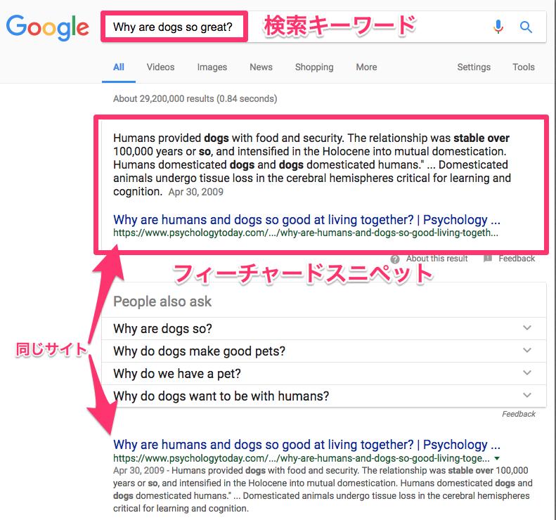 Googleのフィーチャードスニペットを信じている人の割合はわずか7%