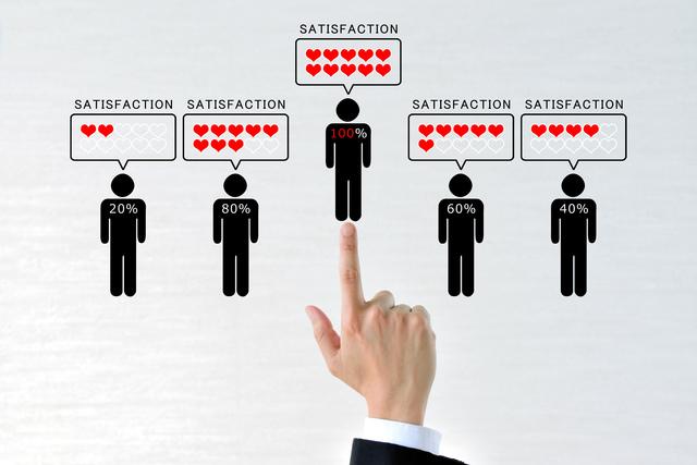 顧客ロイヤリティとは?5分でわかる総論と具体的な改善手順まとめ